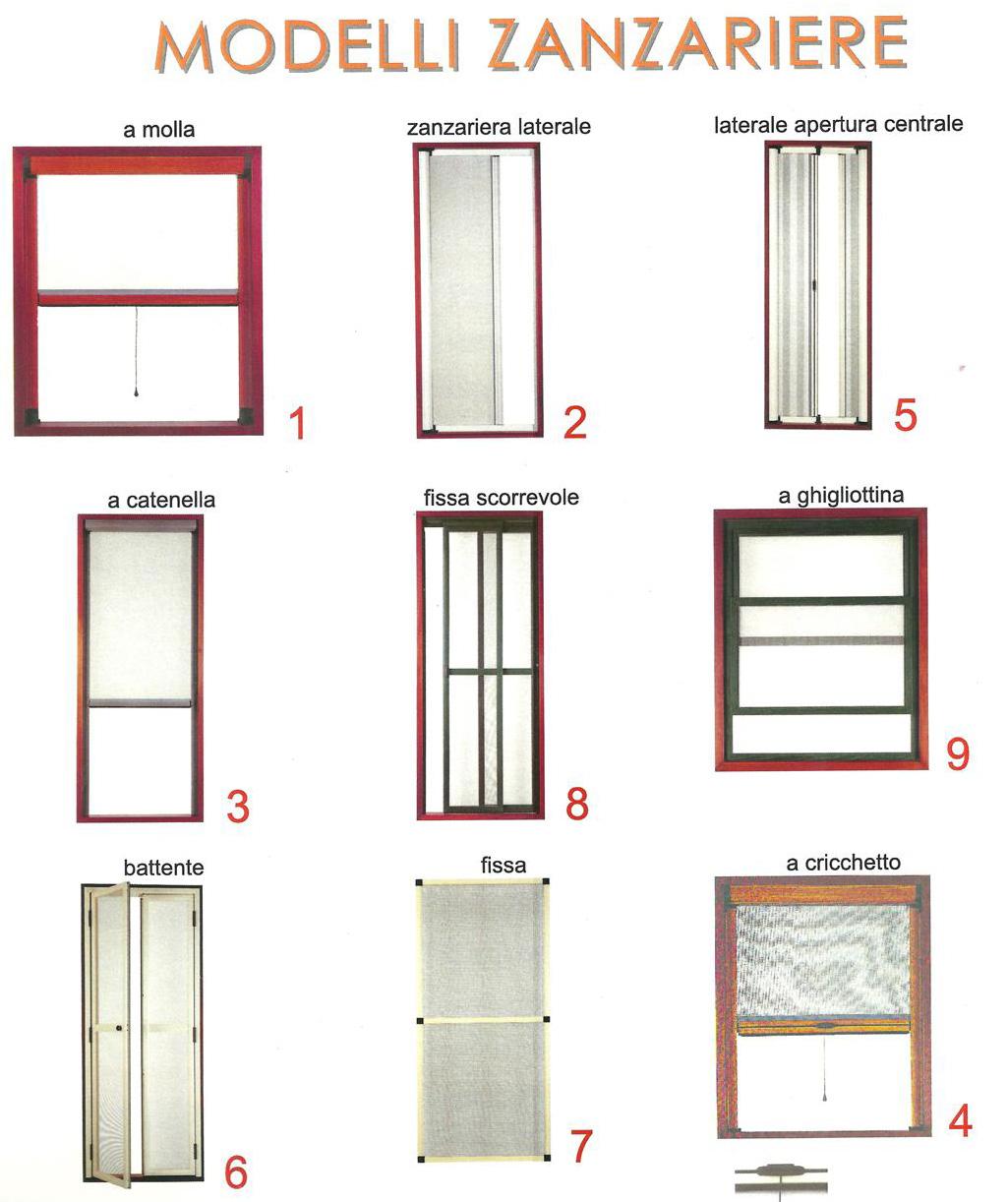 Modelli zanzariere by eurotende sistemi per tende zanzariere - Zanzariere magnetiche per finestre ...
